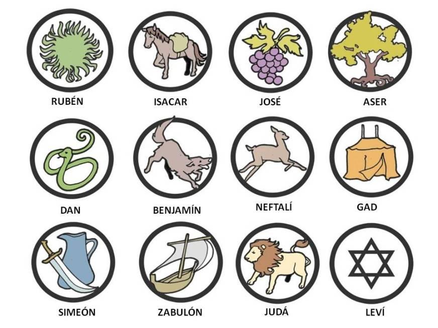 tribus de israel-2